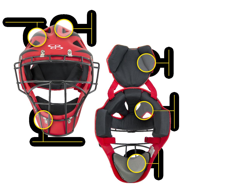 Boombah Defcon Catcher's Helmet