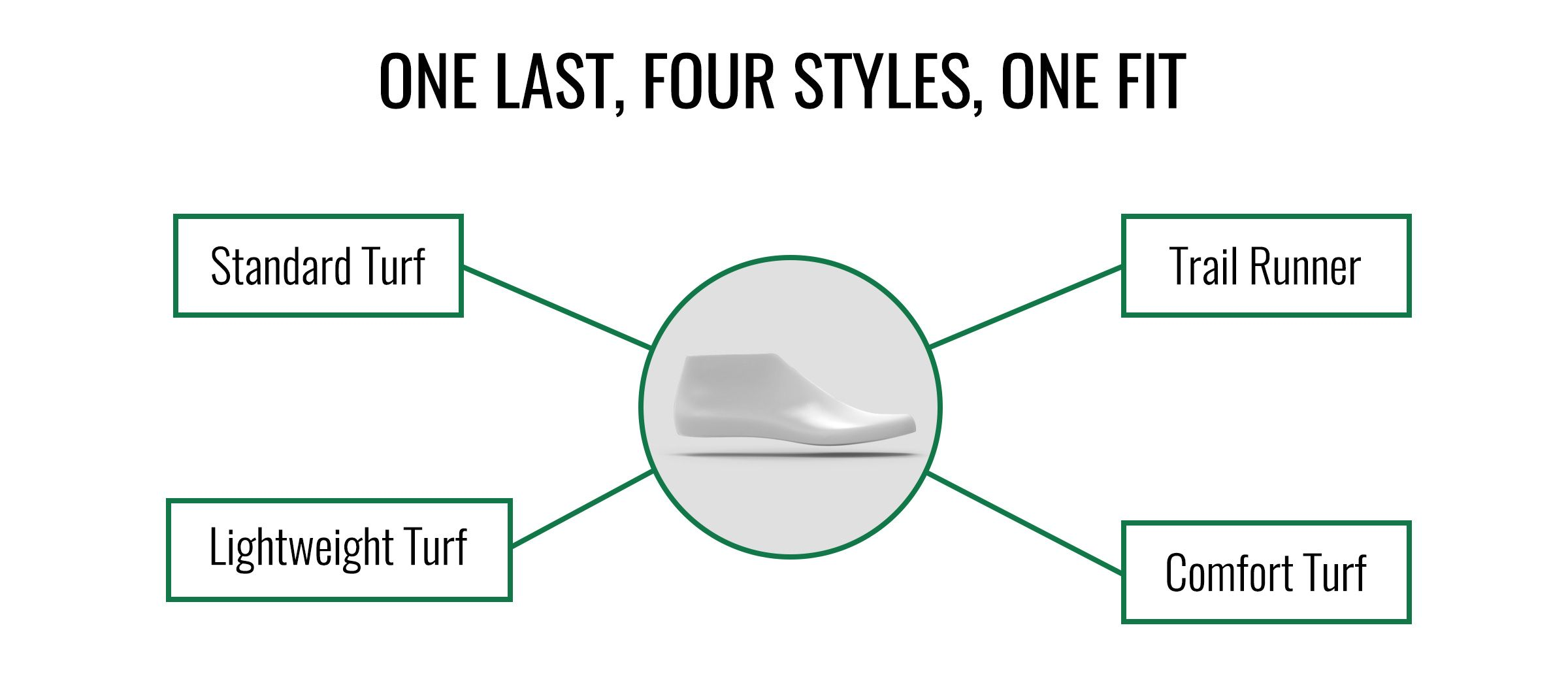 One Last, Four Styles, One Fit